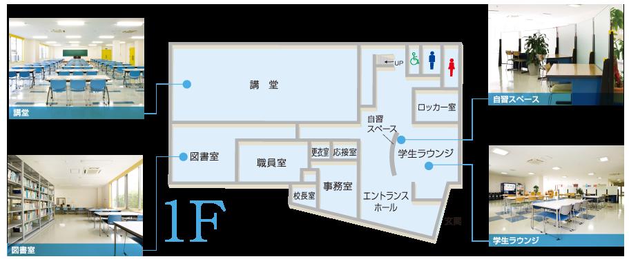 1F:講堂・図書室・自習スペース・学生ラウンジ