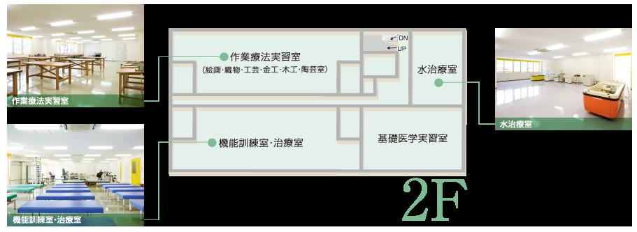 2F:作業療法実習室・機能訓練室・治療室・水治療室