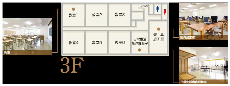 3F:教室・装具加工室・日常生活動作訓練室